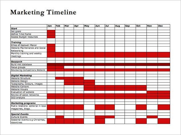 Timeline Template Free Word Excel PDF PPT PSD Format - Marketing plan timeline template excel