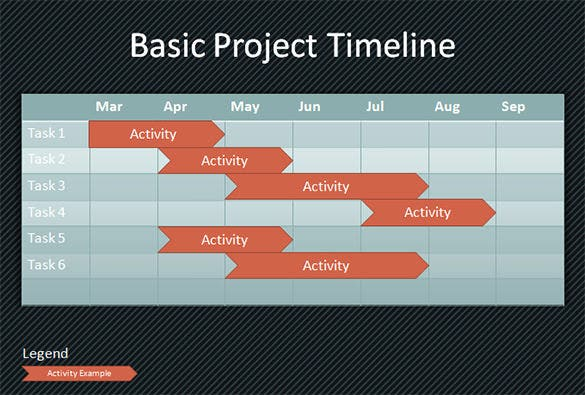 Sample Project Timeline Template Free Download