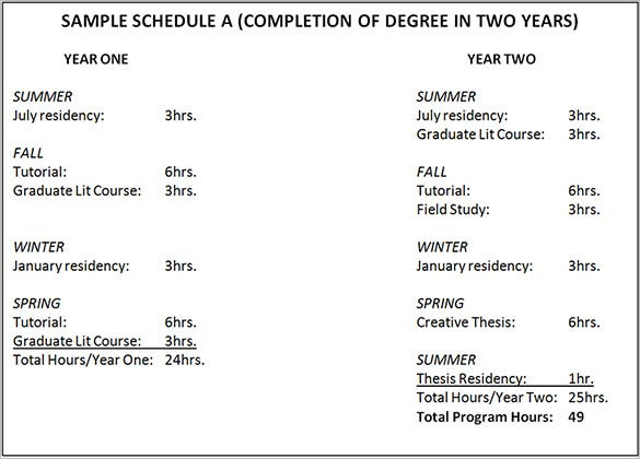 sample two years degree timeline template free for students