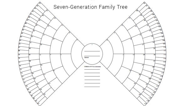 seven generation family tree