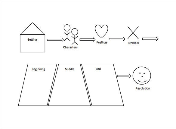 story map template for teachers1