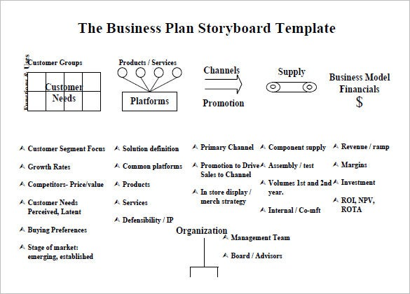 the business plan story board template pdf download
