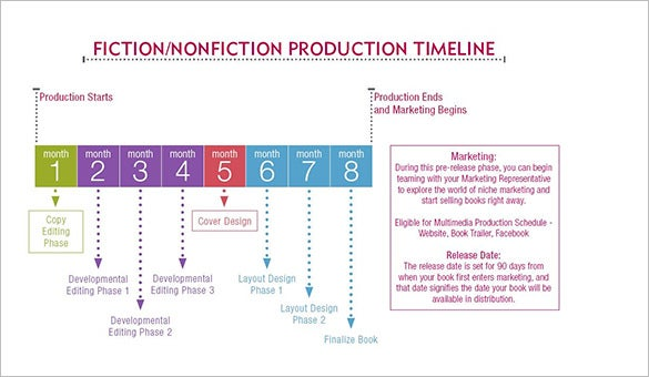 Production Timeline Templates Free Excel PDF Format Download - Video production timeline template