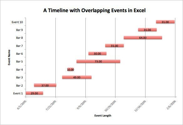 timeline chart with overlapping event excel download