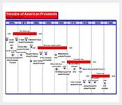 Timeline-Gantt-Chart-Examples
