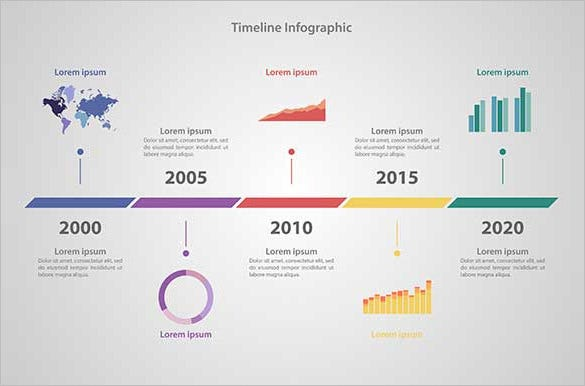 Attractive Timeline Infographic Business Sample U2013 $5