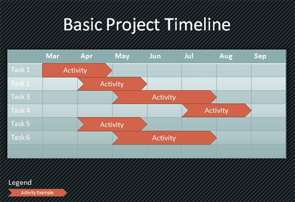 timeline powerpoint template free download