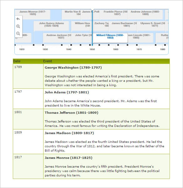 9 Biography Timeline Templates Free Sample Example Format – Sample Event Timeline