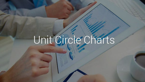 unitcirclecharts