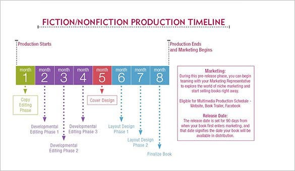 10+ Production Timeline Templates – Free Sample, Example, Format