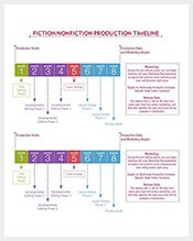 Video-Fiction-Production-Timeline