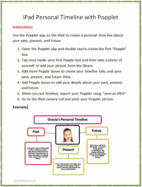 Ipad Personal Timeline Template With Popplet