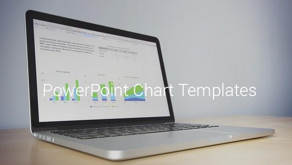 powerpointcharttemplate