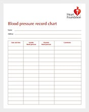 Blood-Pressure-Record-Chart-Free-PDF