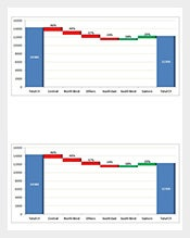 Custom-Waterfall-Chart-Template