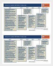 Health-Care-Reform-Timeline-Chart-Free-PDF