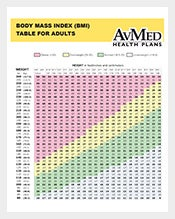 Printable-Body-Mass-Index-Table-For-Adults