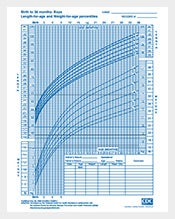Printable-CDC-BMI-Chart-Template