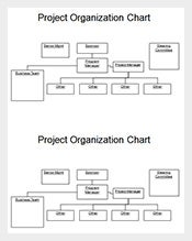 Project-Organization-PowerPoint-Chart-Template-Free