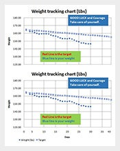 Sample-Weight-Tracking-Chart