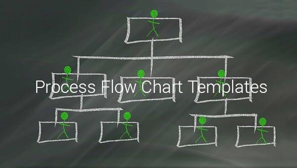 processflowcharttemplate