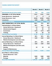channel-marketing-budget-template