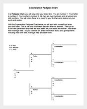 3rd-Generation-Pedigree-Chart-Example-PDF