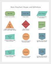 Basic-Flow-Chart-Templates-PPT-Format