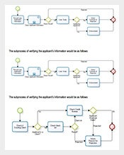 Business-Process-Flow-Chart-Free-PDF-Format