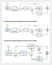Business-Process-Flow-Chart-Free-PDF-Format
