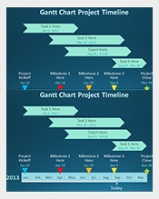 Free-Gantt-Chart-Template-Sample-PDF