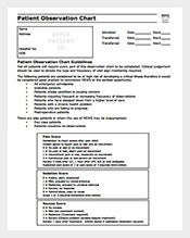 Patient-Medical-Observation-Chart-Sample-PDF