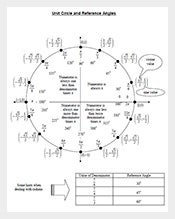 Printable-Unit-Circle-Tangent-Values