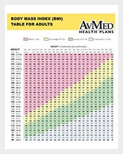 Sample-Body-Mass-Index-Chart-For-Adults