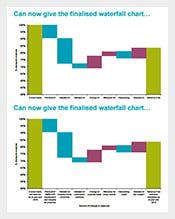 Sample-Solvency-Waterfall-Chart-Free
