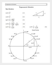 Sample-Unit-Circle-of-Sin-Cos-Tan-Sec-Csc-Cot