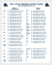 UTSA-Football-Depth-Chart-PDF-Format-Free