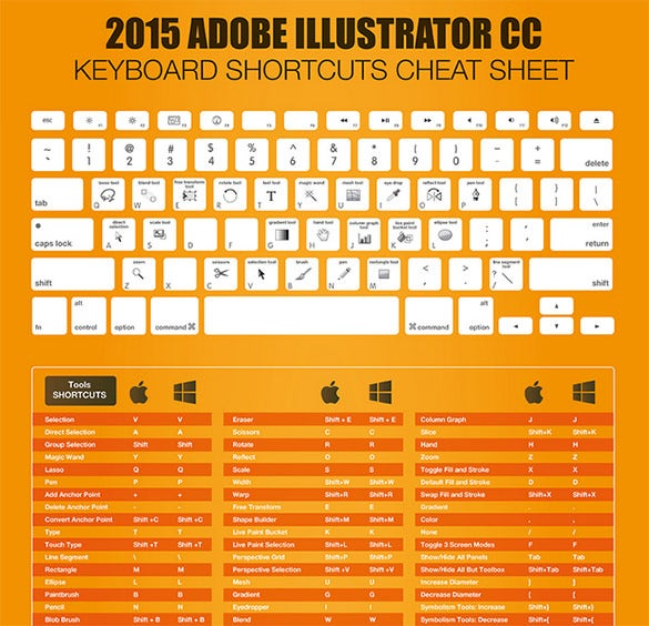 2015 adobe illustrator cheat sheet