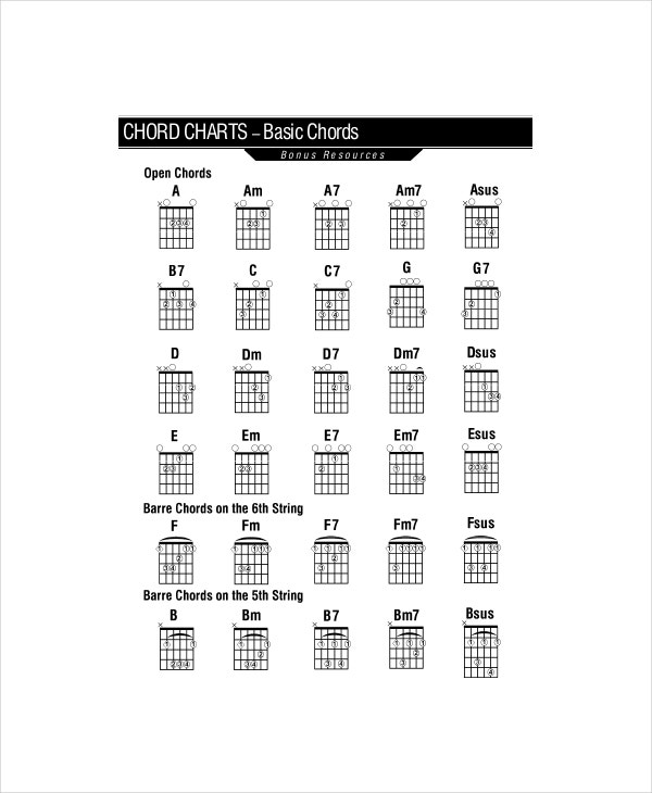 Beginners Guitar Chords Chart Template   Free Pdf Documents