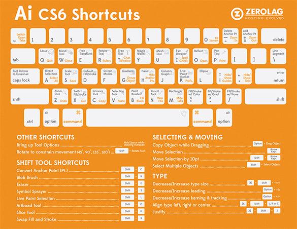 adobe illustrator cs6 cheat sheet