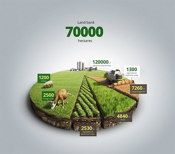 agricultural infographic design free download