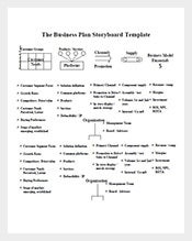 Business Plan Story Board Template PDFs