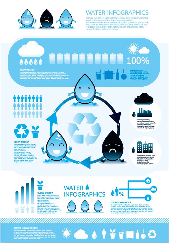 eco friendly infographic free download