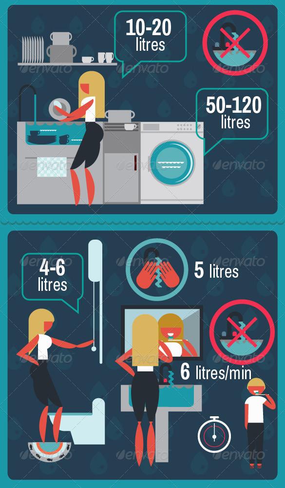 eco friendly premium infographic template