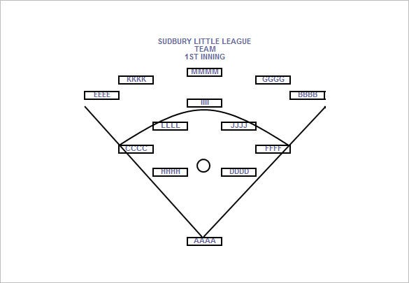 t ball lineup template - softball field position sheets pictures to pin on