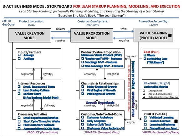 Business model template ppt idealstalist business model template ppt accmission