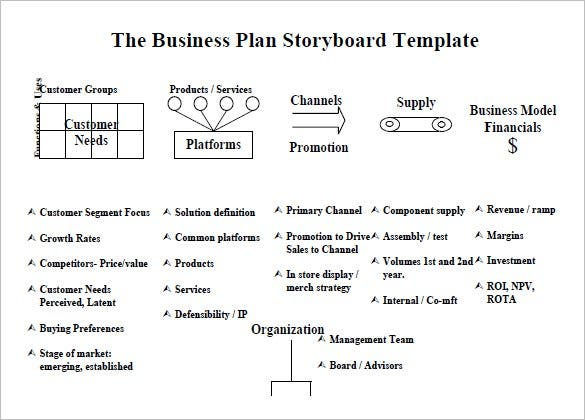 free business plan story board template pdf format