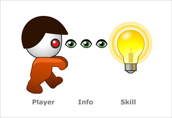 good 3d game development tutorial