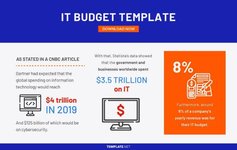 it budget template 01 788x501