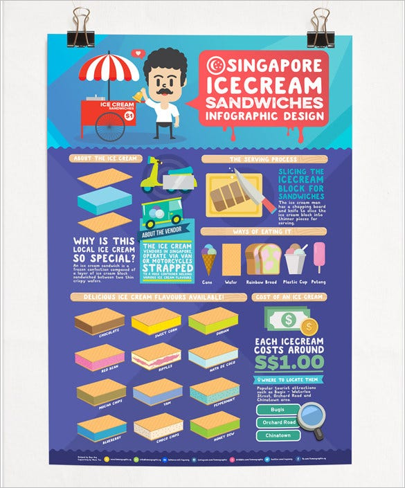 icecream and sandwiches infographic design